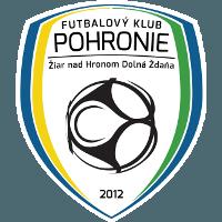 FK Pohronie Žiar n.H. Dolná Ždaňa